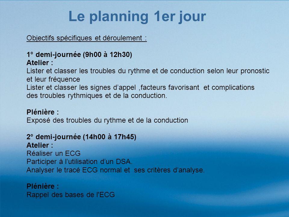 Le planning 2eme jour Objectifs spécifiques et déroulement : 3° demi-journée (8h30 à 12h30) Atelier : Analyser differentes situations cliniques illustrées par des tracés dECG.