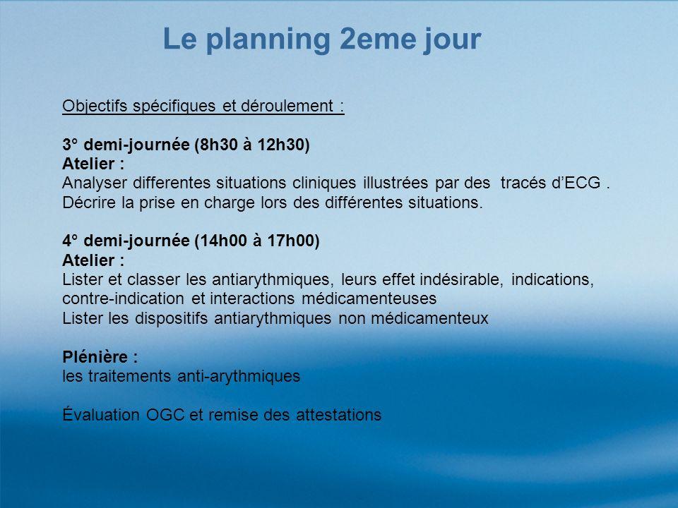 Le planning 2eme jour Objectifs spécifiques et déroulement : 3° demi-journée (8h30 à 12h30) Atelier : Analyser differentes situations cliniques illust