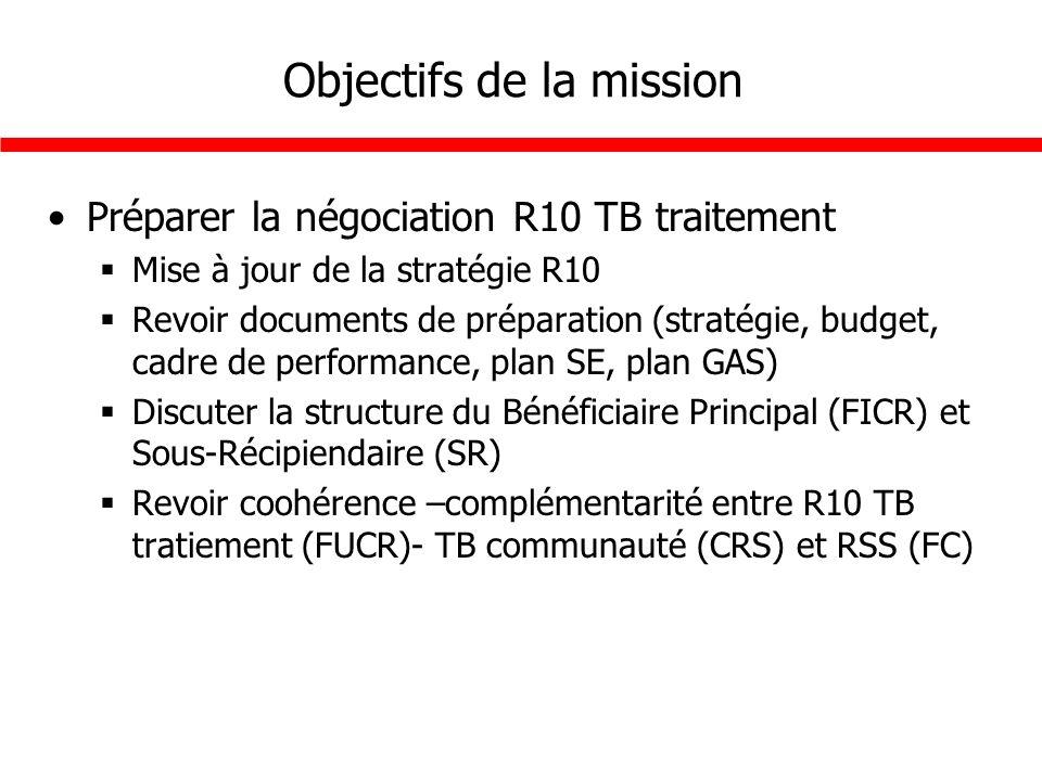 Objectifs de la mission Préparer la négociation R10 TB traitement Mise à jour de la stratégie R10 Revoir documents de préparation (stratégie, budget,