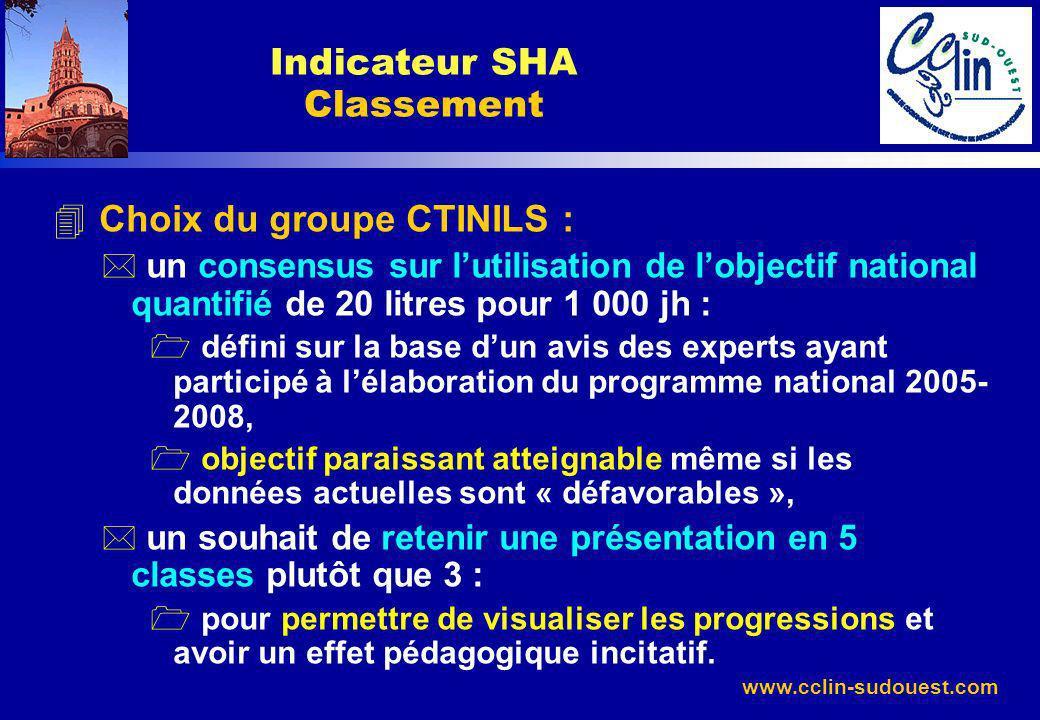 www.cclin-sudouest.com 4 Choix du groupe CTINILS : * un consensus sur lutilisation de lobjectif national quantifié de 20 litres pour 1 000 jh : 1 défi