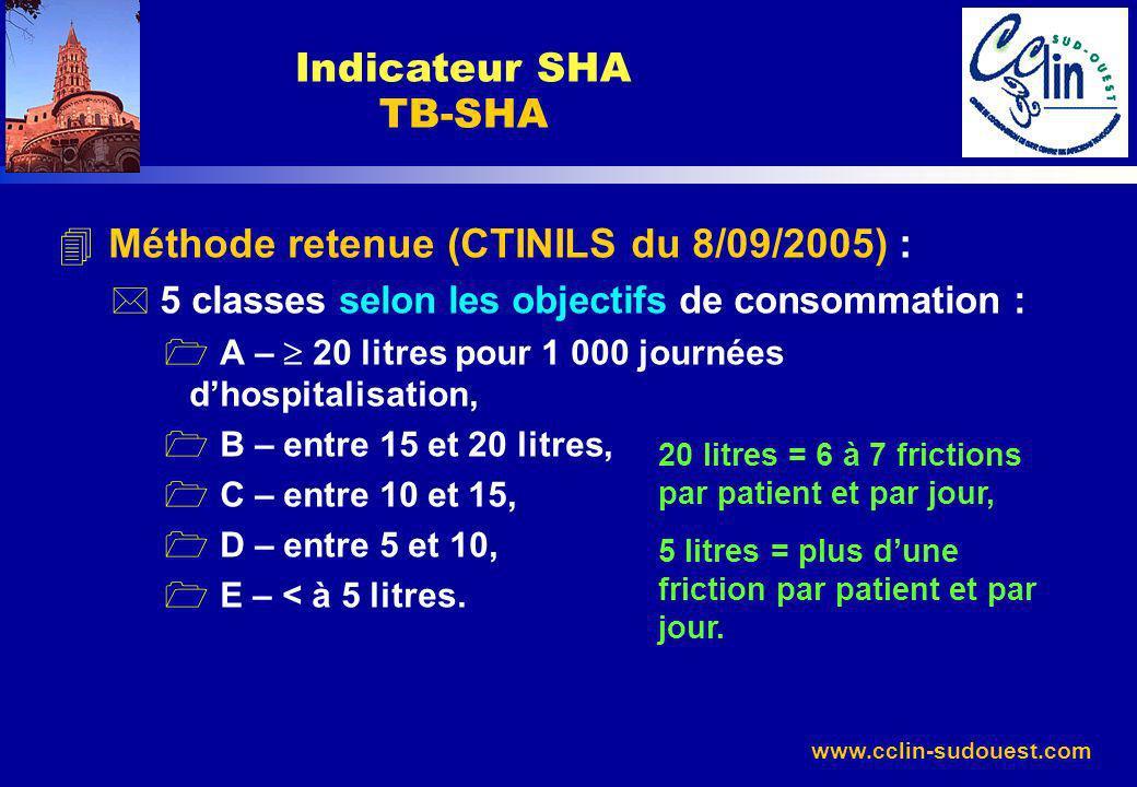 www.cclin-sudouest.com 4 Méthode retenue (CTINILS du 8/09/2005) : * 5 classes selon les objectifs de consommation : 1 A – 20 litres pour 1 000 journée