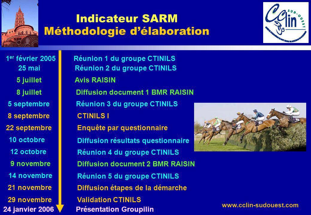www.cclin-sudouest.com Indicateur SARM Méthodologie délaboration 1 er février 2005 25 mai 5 juillet 8 juillet 5 septembre 8 septembre 22 septembre 10