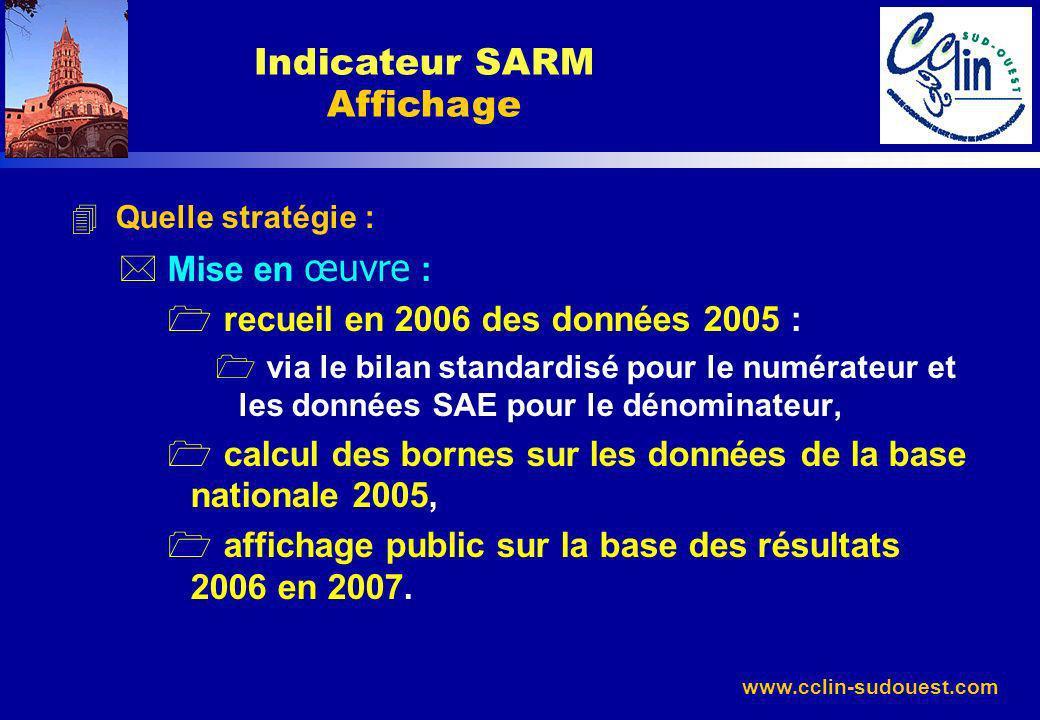 www.cclin-sudouest.com 4 Quelle stratégie : Mise en œuvre : 1 recueil en 2006 des données 2005 : 1 via le bilan standardisé pour le numérateur et les
