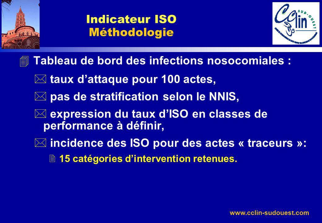www.cclin-sudouest.com 4 Tableau de bord des infections nosocomiales : * taux dattaque pour 100 actes, * pas de stratification selon le NNIS, * expres