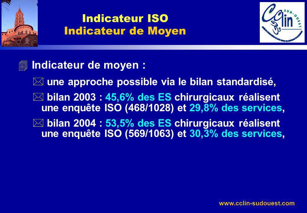 www.cclin-sudouest.com 4 Indicateur de moyen : * une approche possible via le bilan standardisé, * bilan 2003 : 45,6% des ES chirurgicaux réalisent un