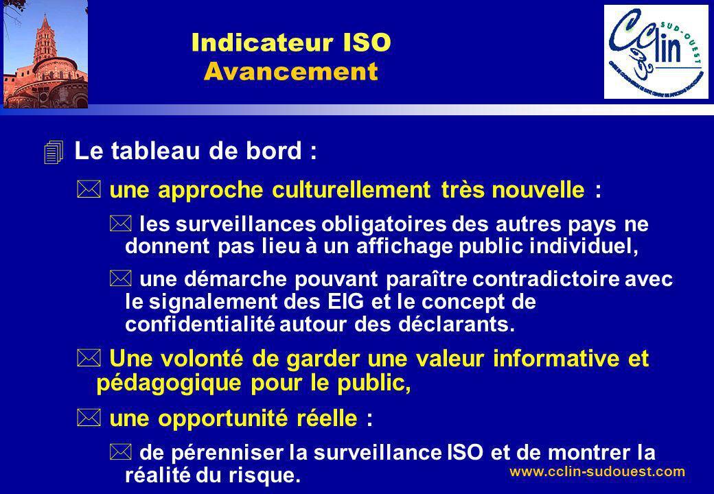 www.cclin-sudouest.com 4 Le tableau de bord : * une approche culturellement très nouvelle : * les surveillances obligatoires des autres pays ne donnen