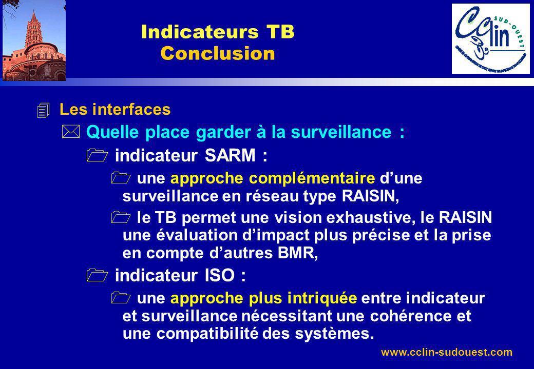 www.cclin-sudouest.com 4 Les interfaces * Quelle place garder à la surveillance : 1 indicateur SARM : 1 une approche complémentaire dune surveillance