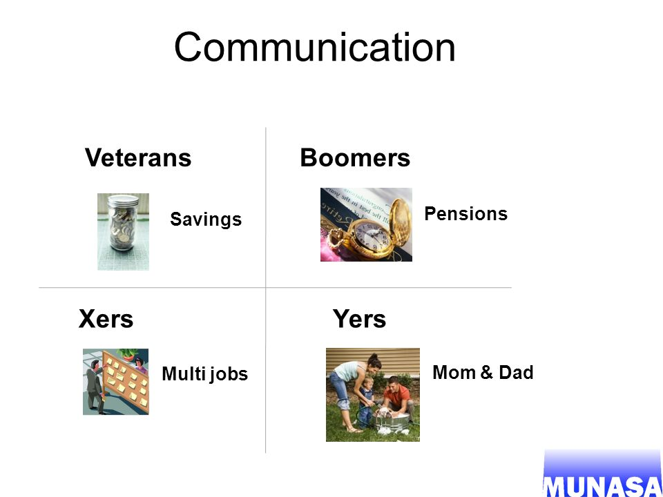 23 La communication - linfluence Mindful of speaking habits – I statements: I felt let down. vs.