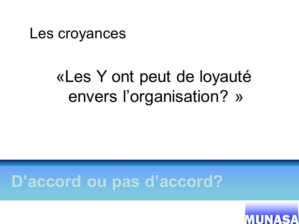 3 Les croyances Daccord ou pas daccord? «Les Y ont peut de loyauté envers lorganisation? »