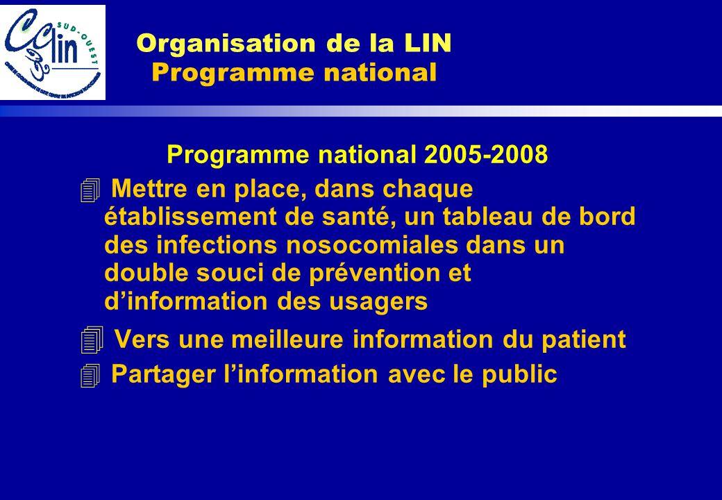 Programme national 2005-2008 Mettre en place, dans chaque établissement de santé, un tableau de bord des infections nosocomiales dans un double souci