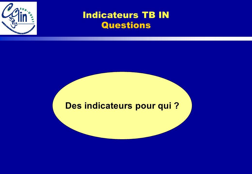 Indicateurs TB IN Rendons à César