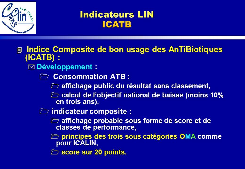 4 Indice Composite de bon usage des AnTiBiotiques (ICATB) : * Développement : 1 Consommation ATB : 1 affichage public du résultat sans classement, 1 c