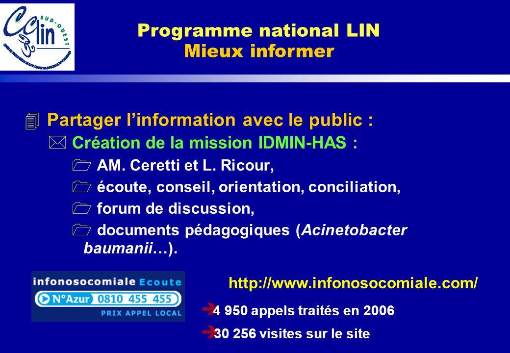4 Partager linformation avec le public : * Création de la mission IDMIN-HAS : 1 AM. Ceretti et L. Ricour, 1 écoute, conseil, orientation, conciliation