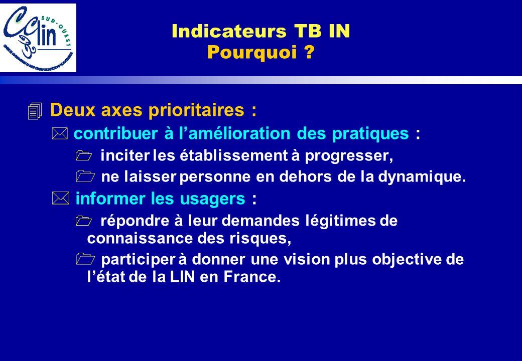 Indicateurs TB IN Données ISO RAISIN 2003 … pour les patients « à très faible risque » : 0,62 % [0,55 – 0,70] « On peut donc estimer qu environ 1 patient sur 150 développera une infection post-opératoire alors qu il n avait aucune raison à priori d en développer une » * Rapport ISO RAISIN 2003