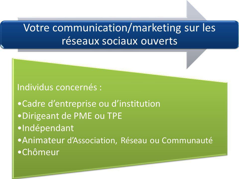 Social Networking - Communication Programme de progrès permanent e-coaching/sous-traitant Technologies Objectifs Diagnostic