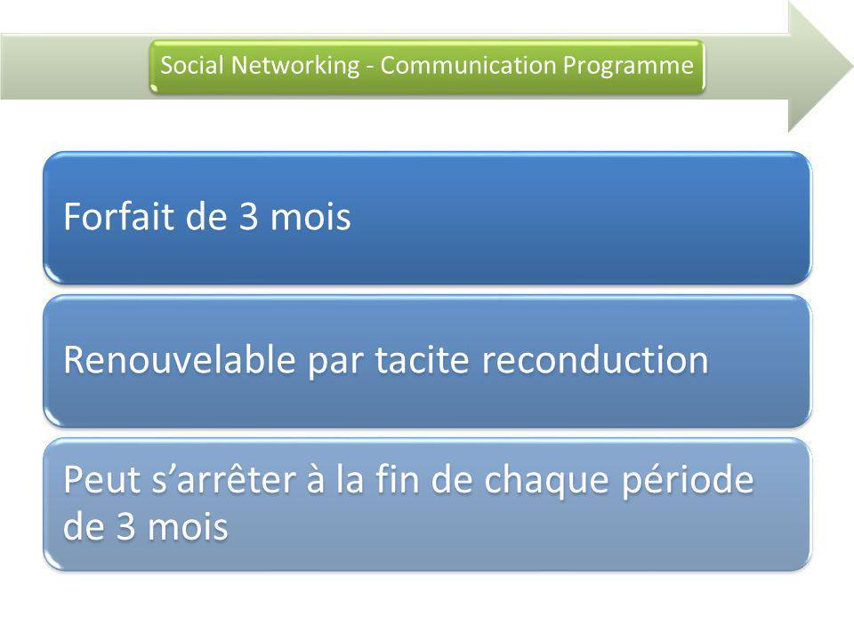 Social Networking - Communication Programme Forfait de 3 moisRenouvelable par tacite reconduction Peut sarrêter à la fin de chaque période de 3 mois