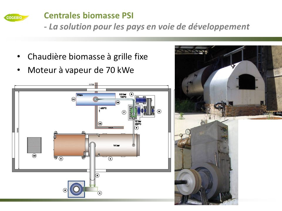 Chaudière biomasse à grille fixe Moteur à vapeur de 70 kWe Centrales biomasse PSI - La solution pour les pays en voie de développement
