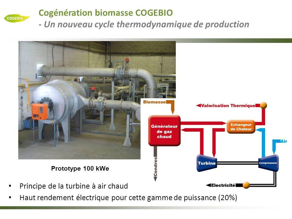Prototype 100 kWe Principe de la turbine à air chaud Haut rendement électrique pour cette gamme de puissance (20%) Cogénération biomasse COGEBIO - Un