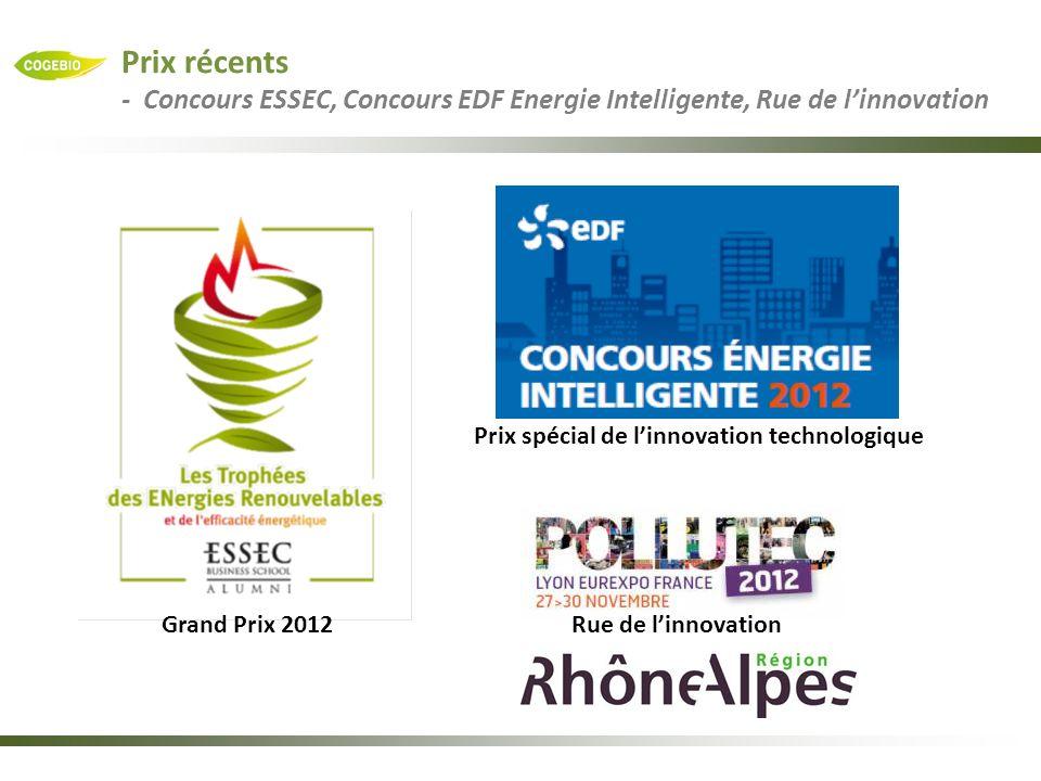 Prix récents - Concours ESSEC, Concours EDF Energie Intelligente, Rue de linnovation Grand Prix 2012 Prix spécial de linnovation technologique Rue de