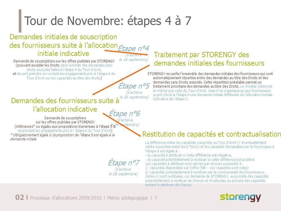 I Processus dallocations 2009/2010 I Mémo pédagogique I 7 Tour de Novembre: étapes 4 à 7 Demandes initiales de souscription des fournisseurs suite à lallocation initiale indicative Demande de souscriptions sur les offres publiées par STORENGY (pouvant excéder les Droits dans la limite des demandes sans droits associés faites à létape 4 du Tour dAvril, et devant prendre en compte les engagements pris à létape 6 du Tour dAvril sur les capacités au titre des droits) Étape n°4 (sachève le 18 septembre) Traitement par STORENGY des demandes initiales des fournisseurs STORENGY recueille lensemble des demandes initiales des fournisseurs qui sont automatiquement réparties entre des demandes au titre des Droits et des demandes sans Droits associés.