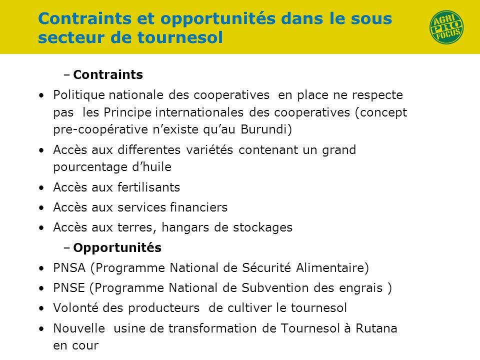 Contraints et opportunités dans le sous secteur de tournesol –Contraints Politique nationale des cooperatives en place ne respecte pas les Principe in