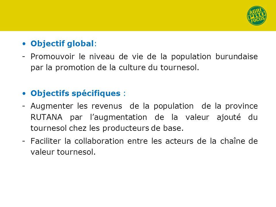 Objectif global: -Promouvoir le niveau de vie de la population burundaise par la promotion de la culture du tournesol. Objectifs spécifiques : -Augmen