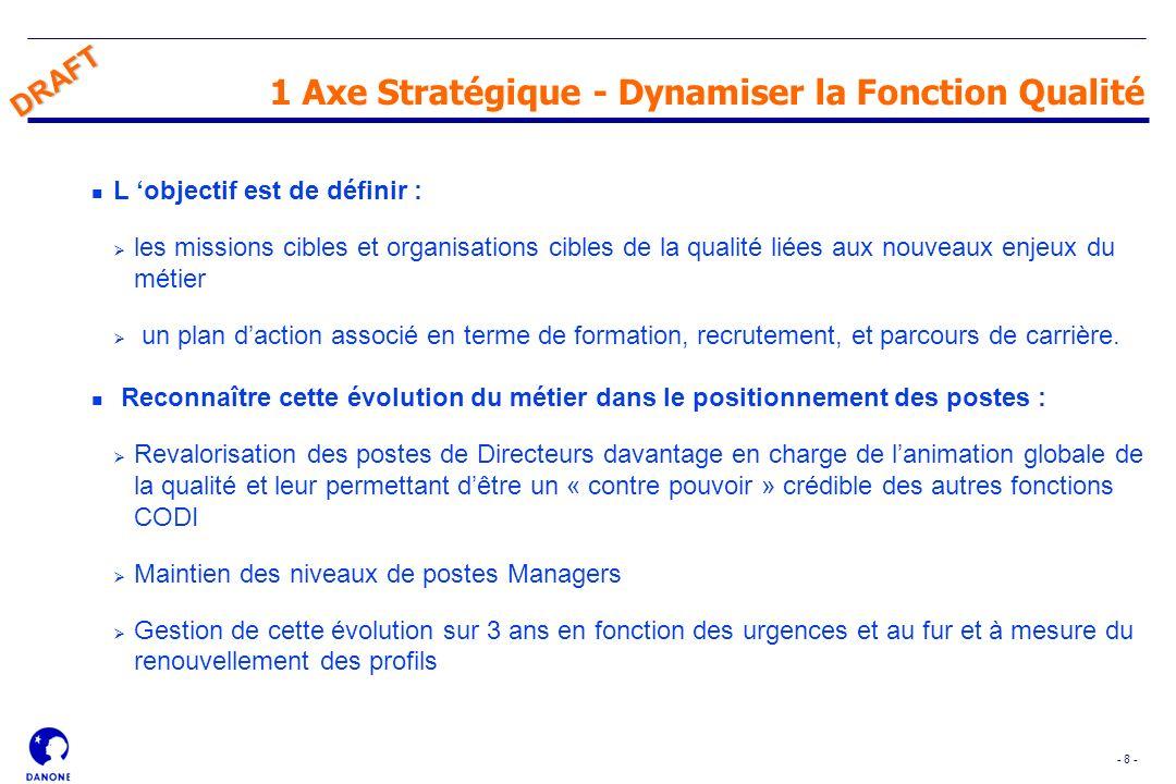- 8 - DRAFT 1 Axe Stratégique - Dynamiser la Fonction Qualité n L objectif est de définir : les missions cibles et organisations cibles de la qualité