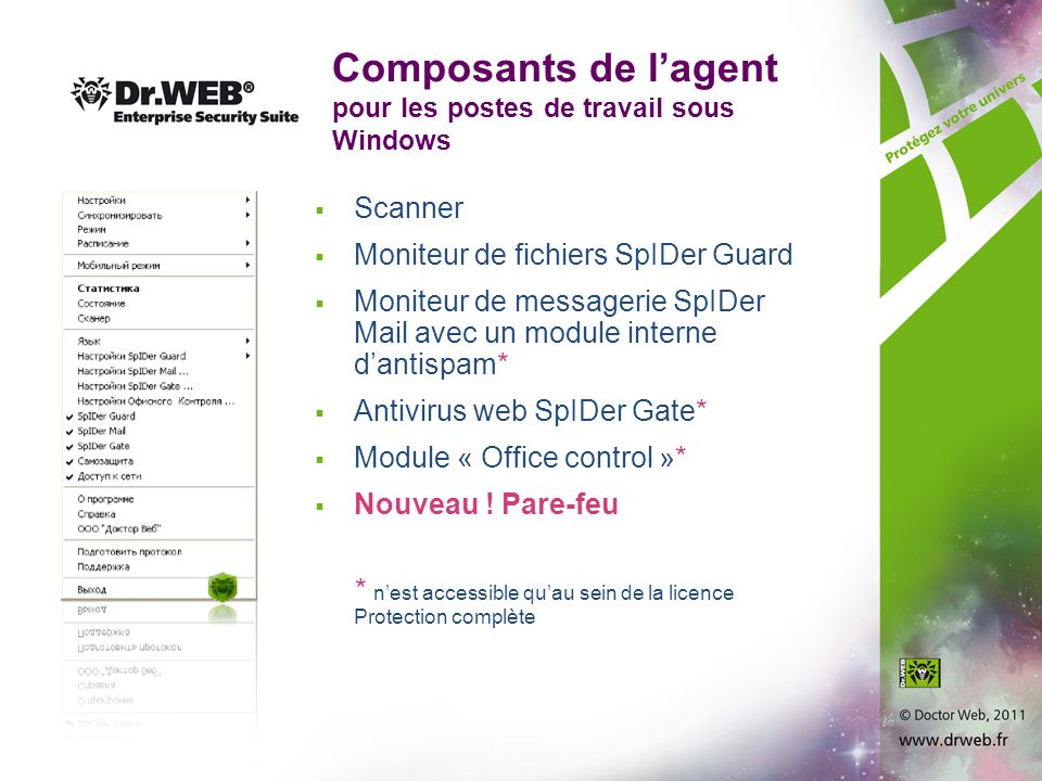 Scanner Moniteur de fichiers SpIDer Guard Moniteur de messagerie SpIDer Mail avec un module interne dantispam* Antivirus web SpIDer Gate* Module « Off