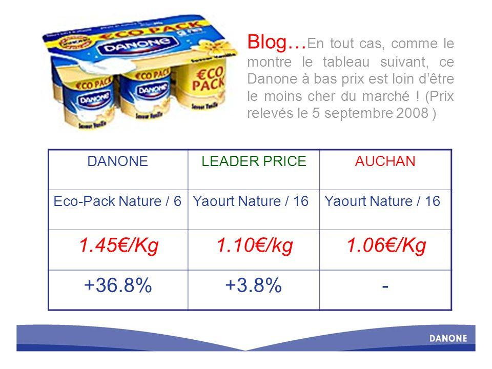 Blog… En tout cas, comme le montre le tableau suivant, ce Danone à bas prix est loin dêtre le moins cher du marché .