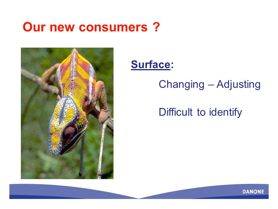 Our new consumers Surface: Changing – Adjusting Difficult to identify