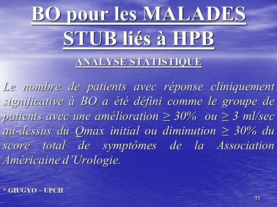11 BO pour les MALADES STUB liés à HPB ANALYSE STATISTIQUE Le nombre de patients avec réponse cliniquement significative à BO a été défini comme le gr