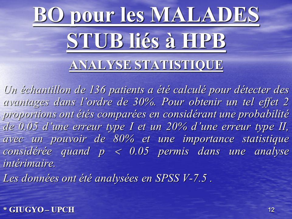 12 BO pour les MALADES STUB liés à HPB ANALYSE STATISTIQUE Un échantillon de 136 patients a été calculé pour détecter des avantages dans lordre de 30%