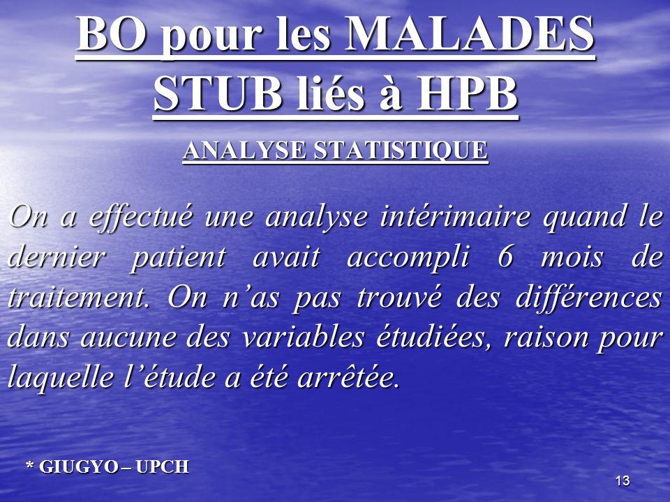 13 BO pour les MALADES STUB liés à HPB ANALYSE STATISTIQUE On a effectué une analyse intérimaire quand le dernier patient avait accompli 6 mois de tra