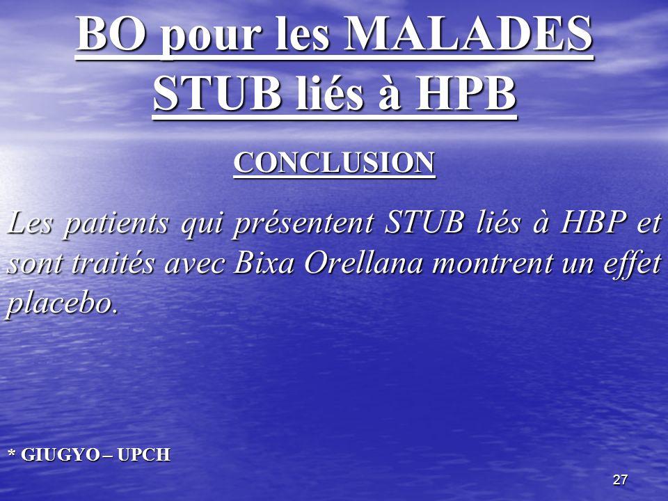 27 BO pour les MALADES STUB liés à HPB CONCLUSION Les patients qui présentent STUB liés à HBP et sont traités avec Bixa Orellana montrent un effet pla