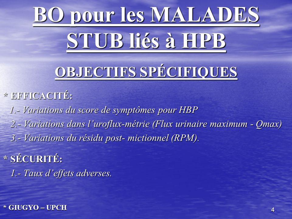 4 BO pour les MALADES STUB liés à HPB OBJECTIFS SPÉCIFIQUES * EFFICACITÉ: 1.- Variations du score de symptômes pour HBP 1.- Variations du score de sym