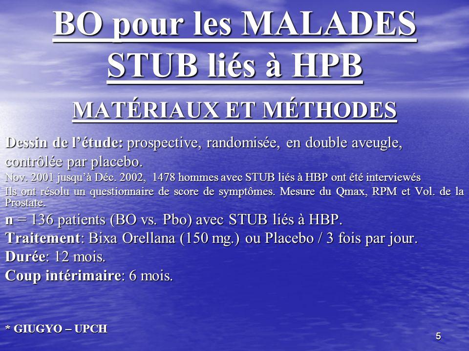 5 BO pour les MALADES STUB liés à HPB MATÉRIAUX ET MÉTHODES Dessin de létude: prospective, randomisée, en double aveugle, contrôlée par placebo. Nov.