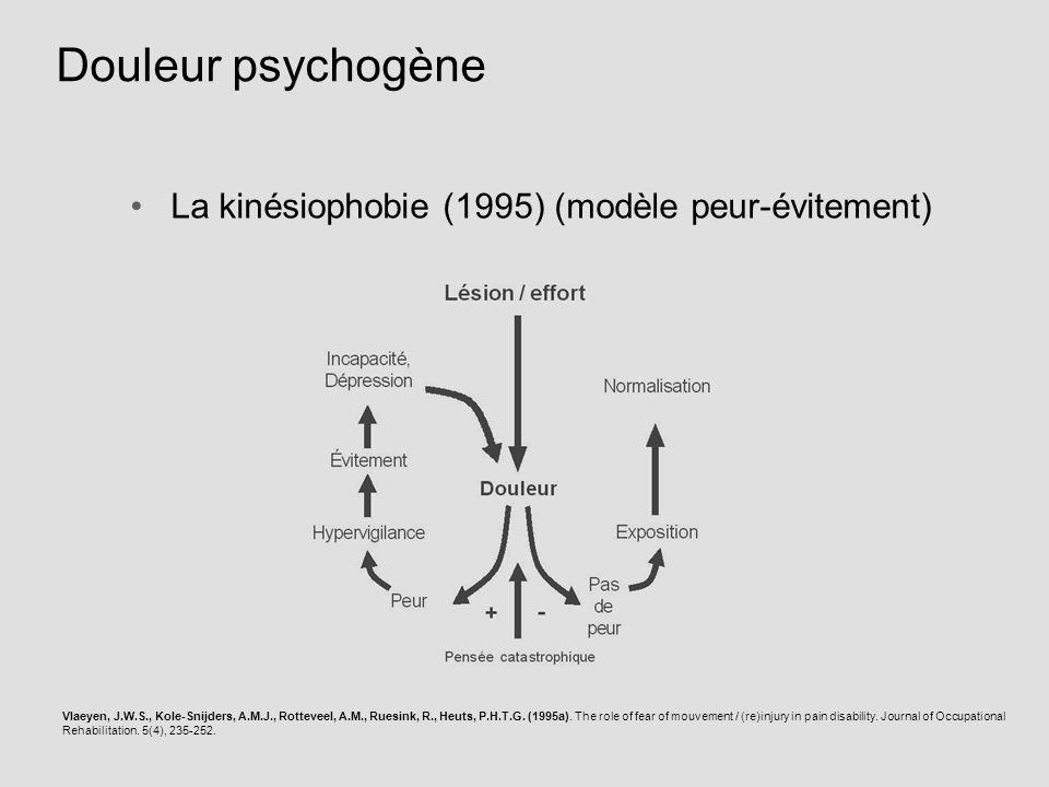 La kinésiophobie (1995) (modèle peur-évitement) Douleur psychogène Vlaeyen, J.W.S., Kole-Snijders, A.M.J., Rotteveel, A.M., Ruesink, R., Heuts, P.H.T.
