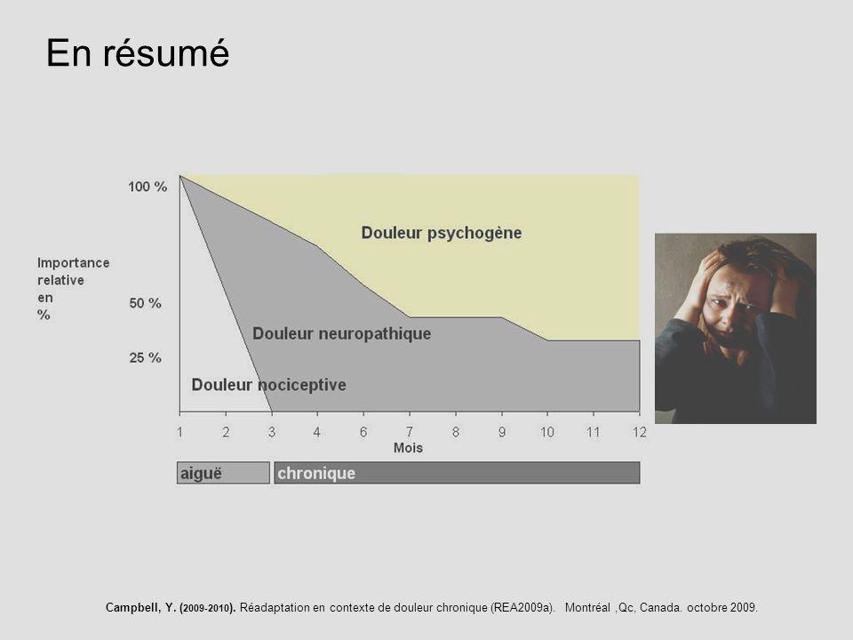 En résumé Campbell, Y. ( 2009-2010 ). Réadaptation en contexte de douleur chronique (REA2009a). Montréal,Qc, Canada. octobre 2009.