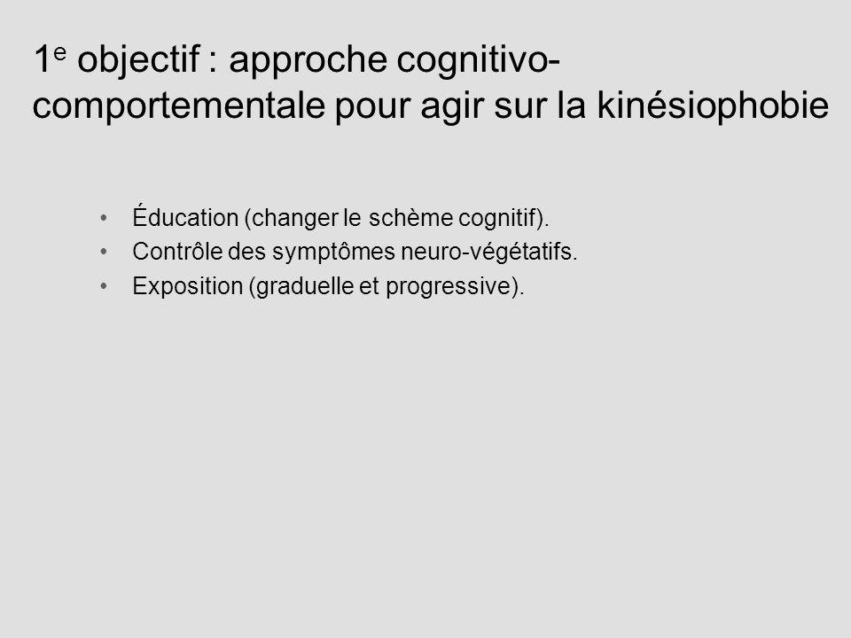 1 e objectif : approche cognitivo- comportementale pour agir sur la kinésiophobie Éducation (changer le schème cognitif). Contrôle des symptômes neuro