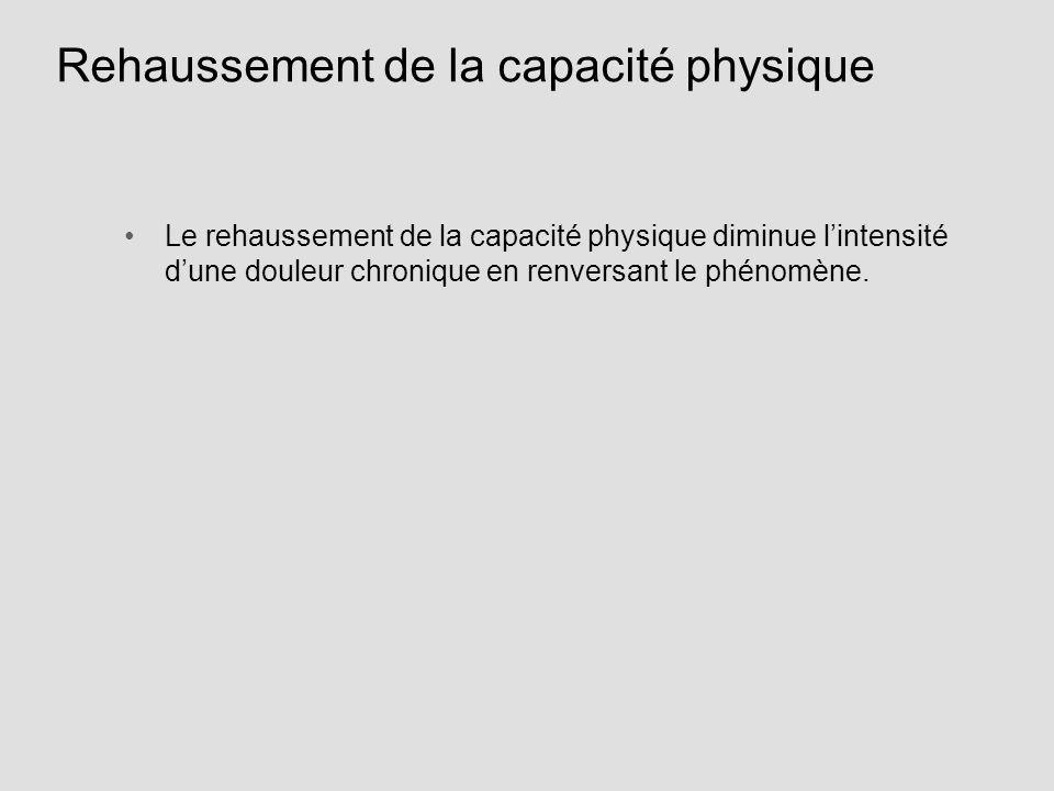 Rehaussement de la capacité physique Le rehaussement de la capacité physique diminue lintensité dune douleur chronique en renversant le phénomène.