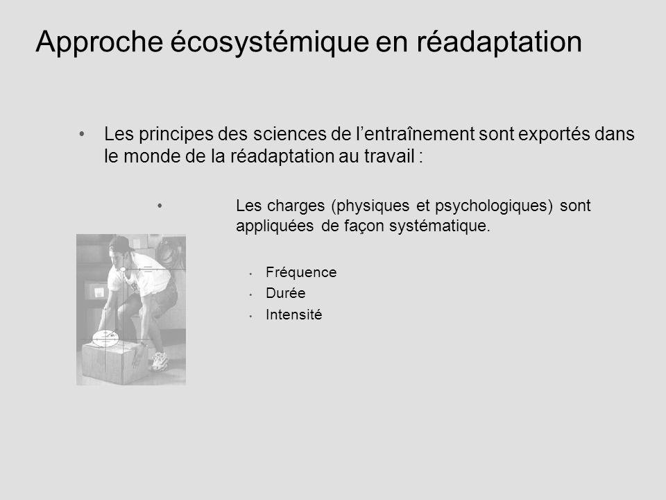 Approche écosystémique en réadaptation Les principes des sciences de lentraînement sont exportés dans le monde de la réadaptation au travail : Les cha