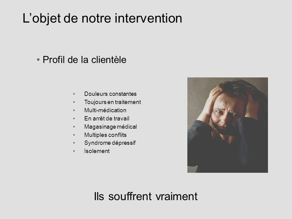 1 e objectif : approche cognitivo- comportementale pour agir sur la kinésiophobie Éducation (changer le schème cognitif).