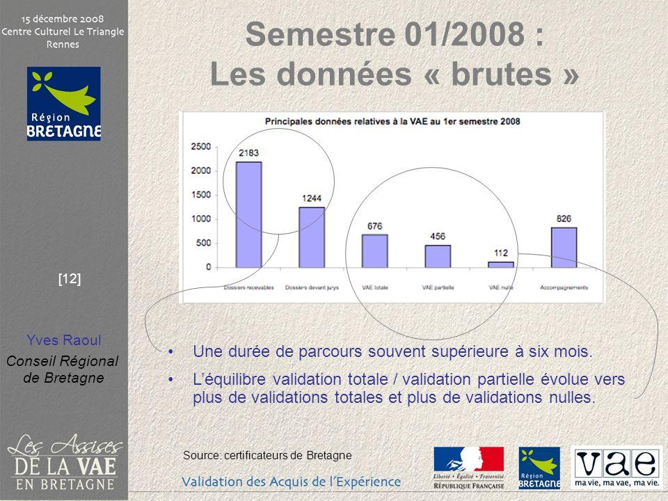 Yves Raoul Conseil Régional de Bretagne [12] Semestre 01/2008 : Les données « brutes » Une durée de parcours souvent supérieure à six mois. Source: ce