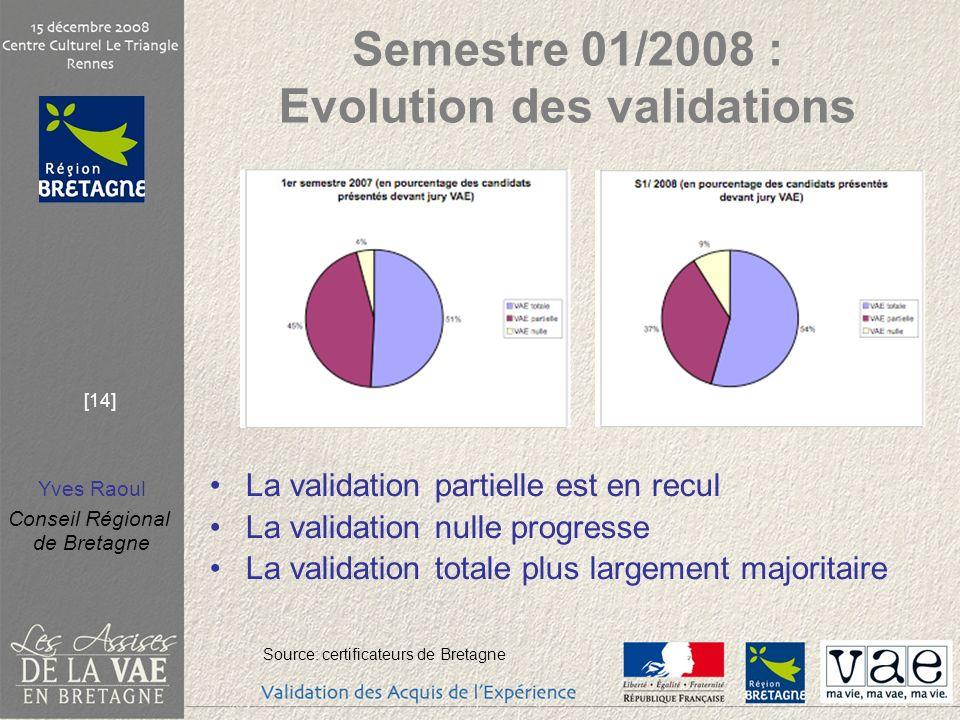 Yves Raoul Conseil Régional de Bretagne [14] Semestre 01/2008 : Evolution des validations La validation partielle est en recul La validation nulle pro