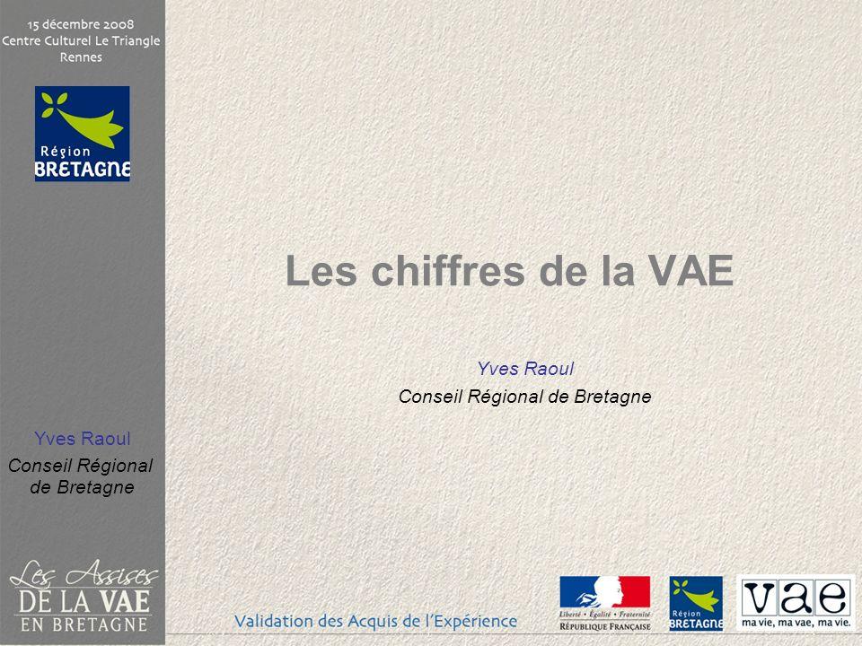 Yves Raoul Conseil Régional de Bretagne Les chiffres de la VAE Yves Raoul Conseil Régional de Bretagne