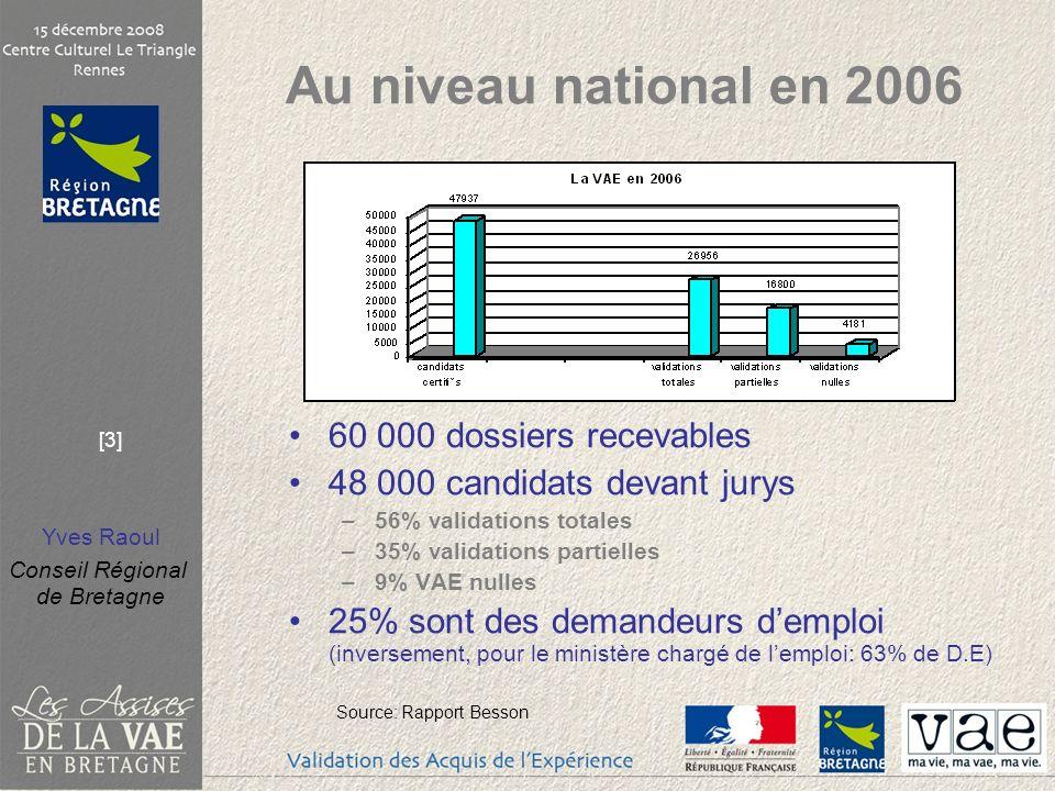 Yves Raoul Conseil Régional de Bretagne [3] Au niveau national en 2006 60 000 dossiers recevables 48 000 candidats devant jurys –56% validations total