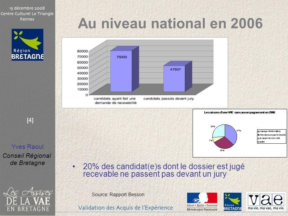 Yves Raoul Conseil Régional de Bretagne [4] Au niveau national en 2006 20% des candidat(e)s dont le dossier est jugé recevable ne passent pas devant u