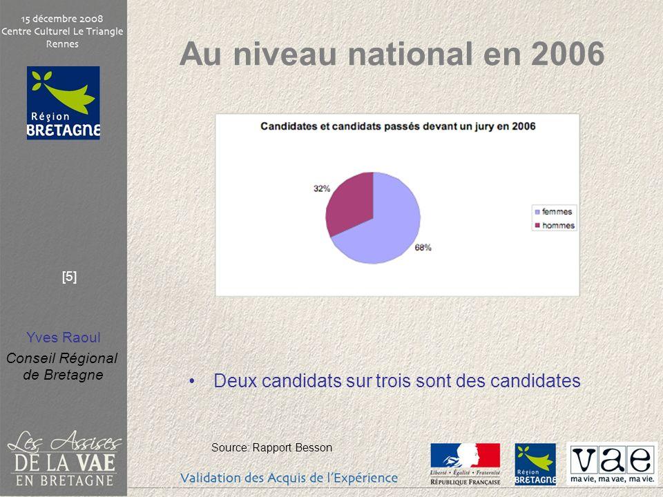 Yves Raoul Conseil Régional de Bretagne [5] Au niveau national en 2006 Deux candidats sur trois sont des candidates Source: Rapport Besson