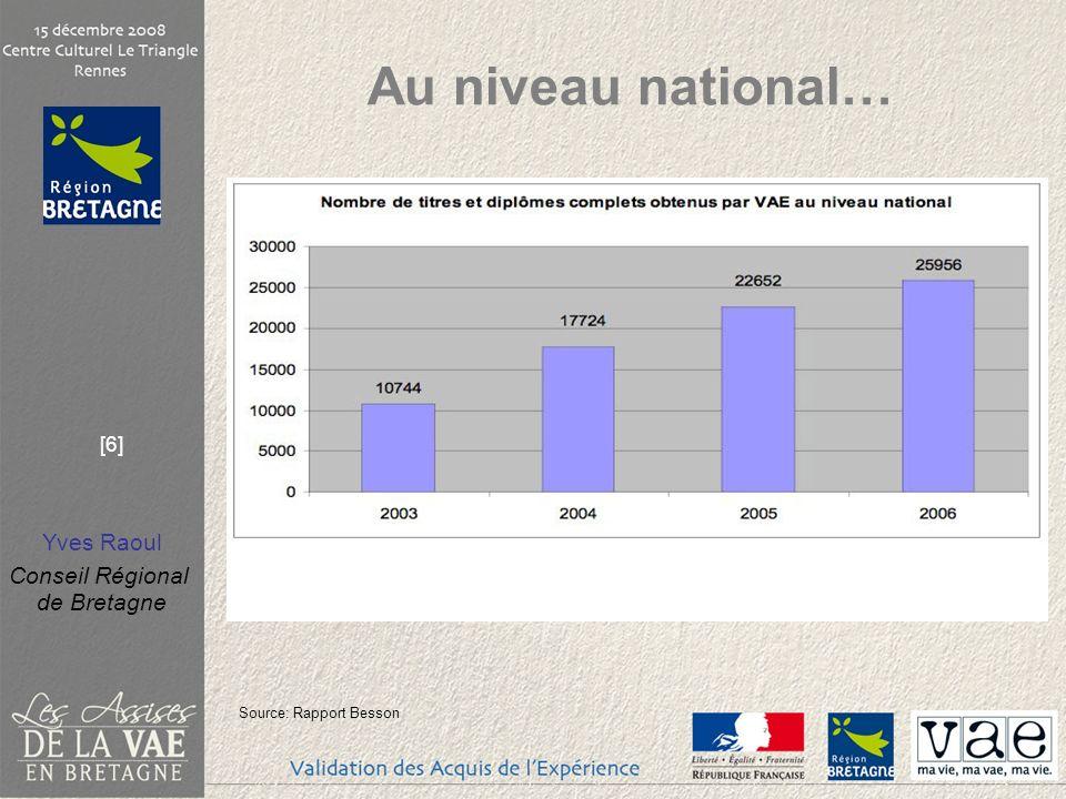 Yves Raoul Conseil Régional de Bretagne [6] Au niveau national… Source: Rapport Besson