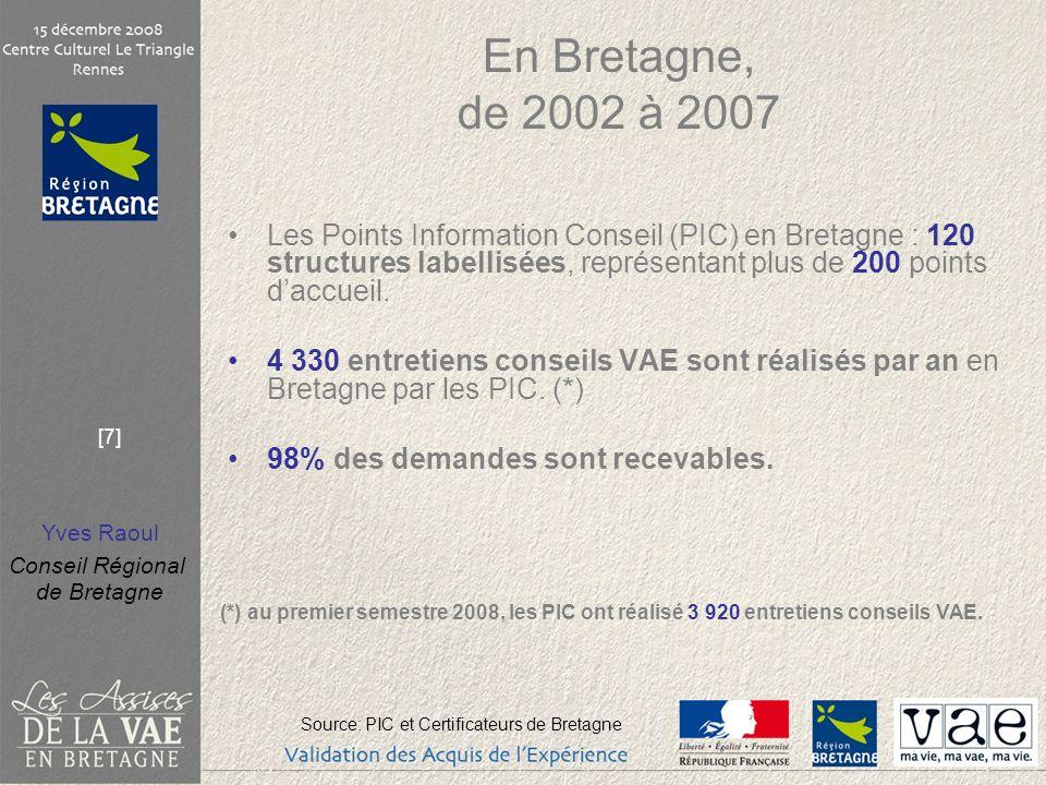 Yves Raoul Conseil Régional de Bretagne [7] En Bretagne, de 2002 à 2007 Les Points Information Conseil (PIC) en Bretagne : 120 structures labellisées,